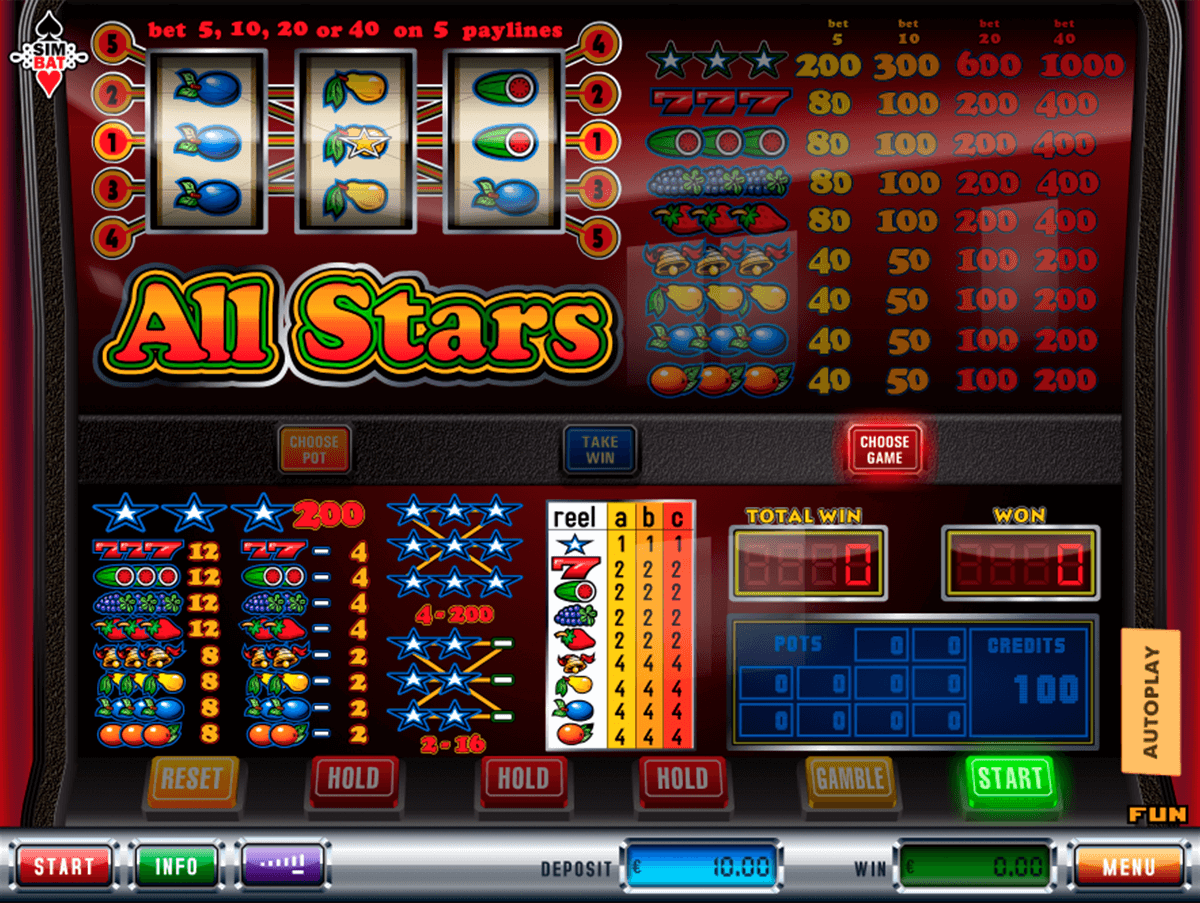 all stars simbat casino gokkasten