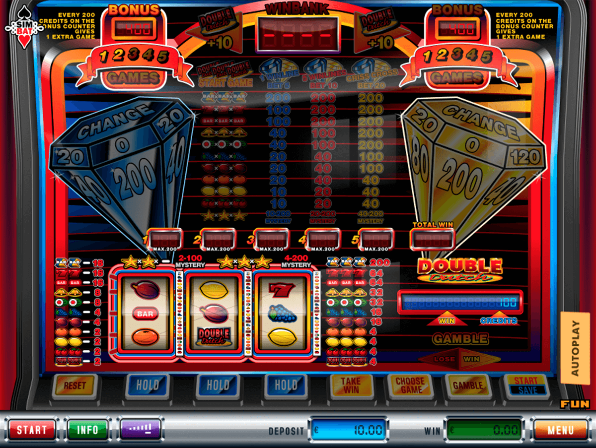 casino online free red riding hood online